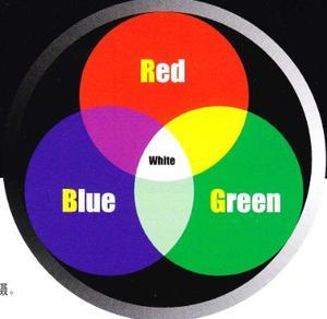 三色光源效果图